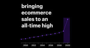 eCommerce growth in 2020/2021